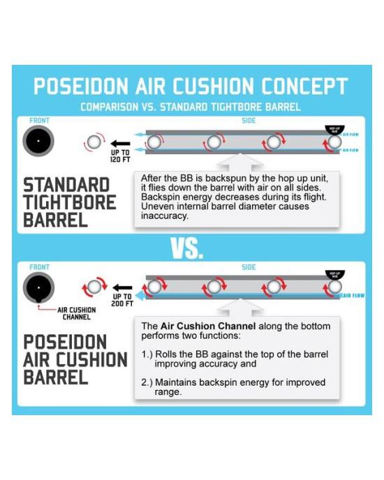 Poseidon - Teava Precizie - 6.05 - Air Cushion - 455 mm